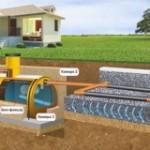 Автономна каналізація: встанови сучасний септик і виріши проблему на довгі роки